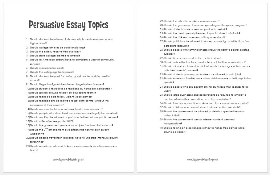 Research persuasive essay topics