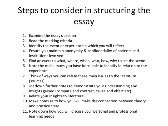 Good Ways To Start A Essay