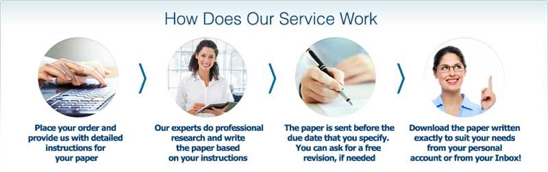 Cheap academic essay writing