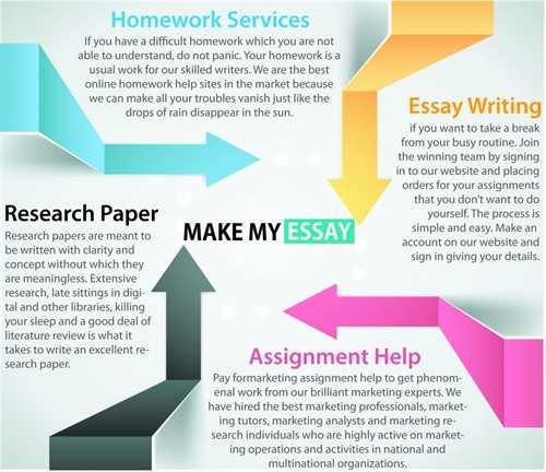 Custome Research Papers