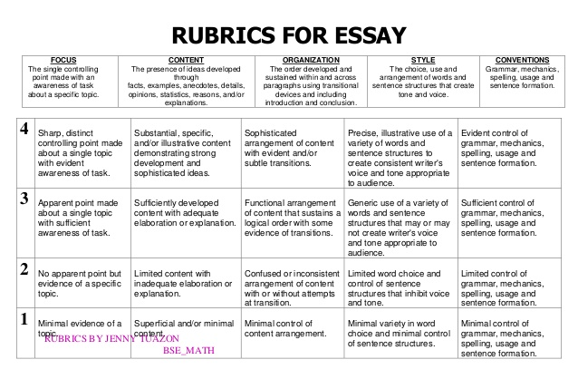 Simple rubrics for essay research paper service