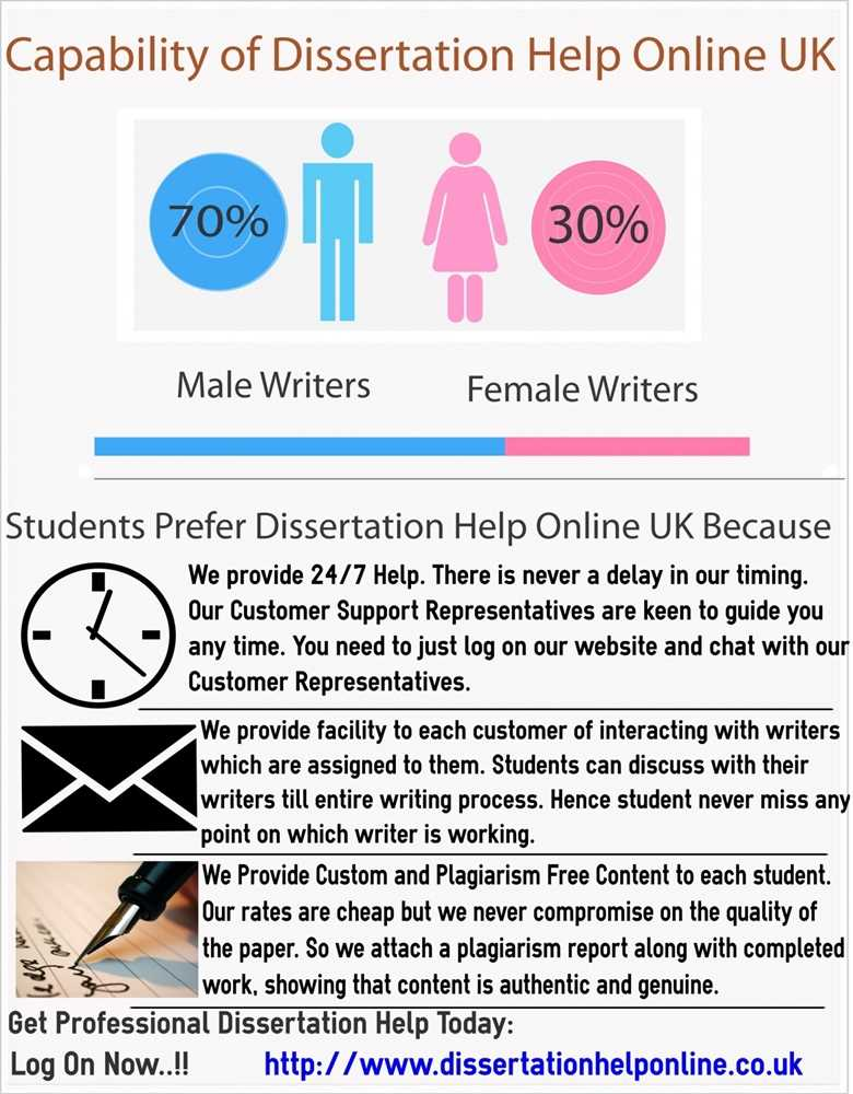 Help with writing a dissertation services