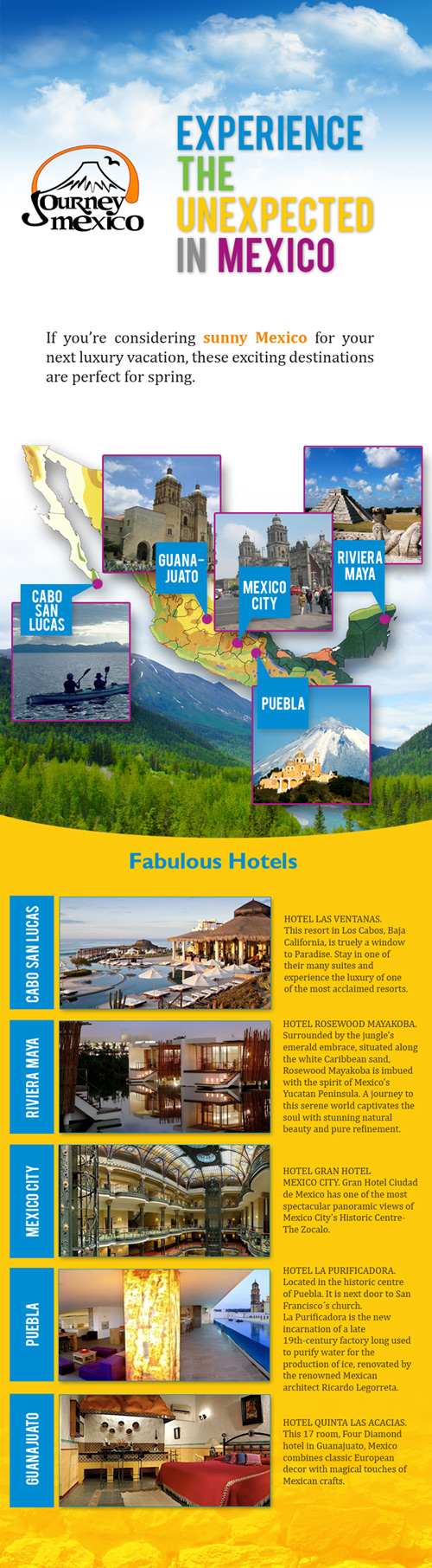 Luxury Vacations Mexico (infographic)