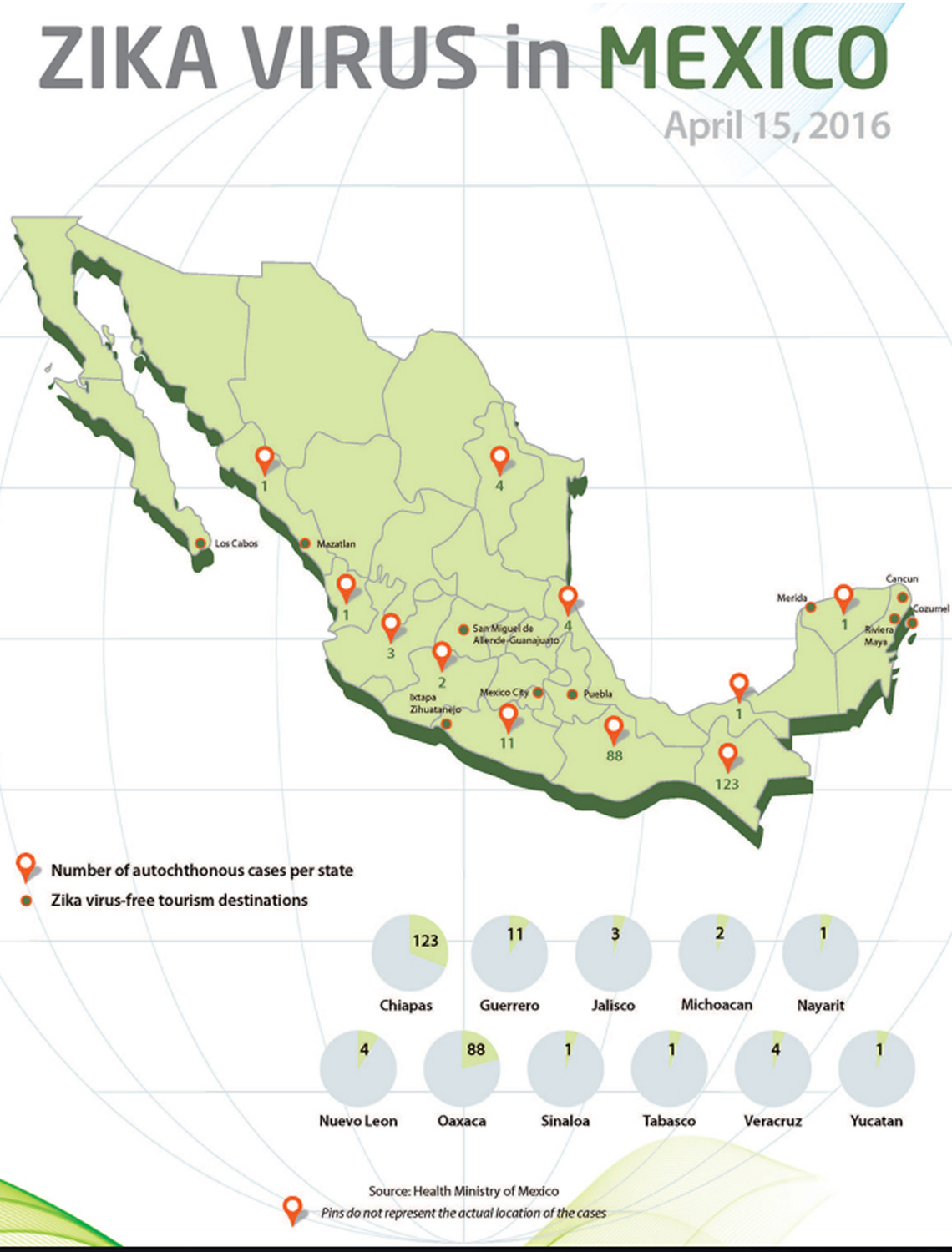 The Zika Virus in Mexico What You Need to Know Journey Mexico