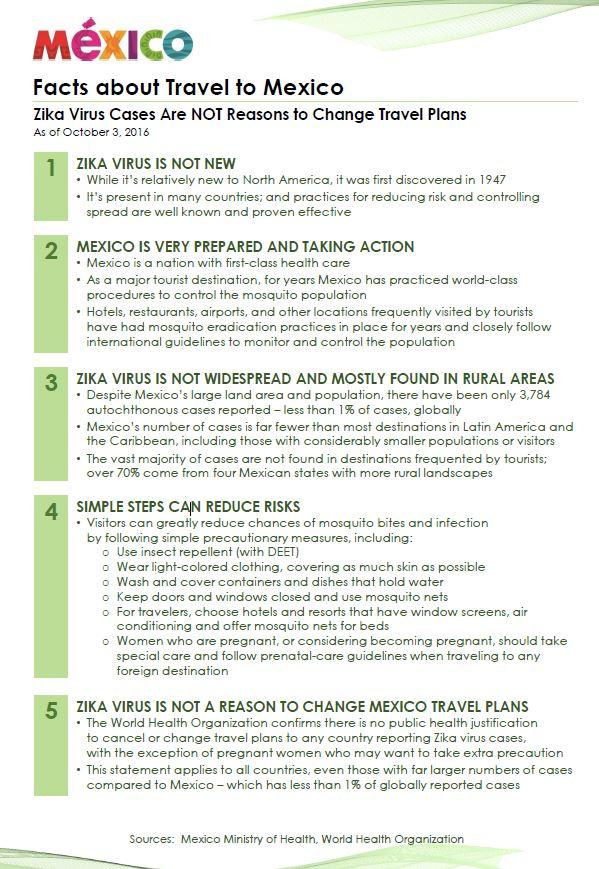 The Zika Virus in Mexico - What You Need to Know | Journey Mexico Zika Virus Map Cancun Mexico on west nile virus map, japanese encephalitis map, yellow fever map, powassan virus map,