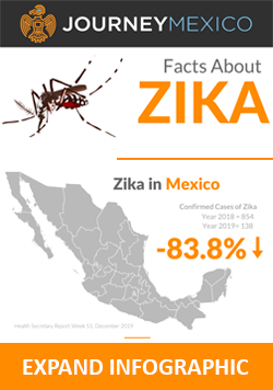 Zika Virus In Mexico Map The Zika Virus in Mexico   What You Need to Know | Journey Mexico